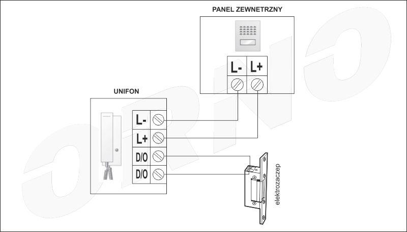 Schemat połączeń