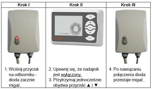 Parowanie RC-RTW101 z termostatem STERR RTW101